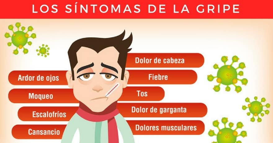 Gripe y sus síntomas